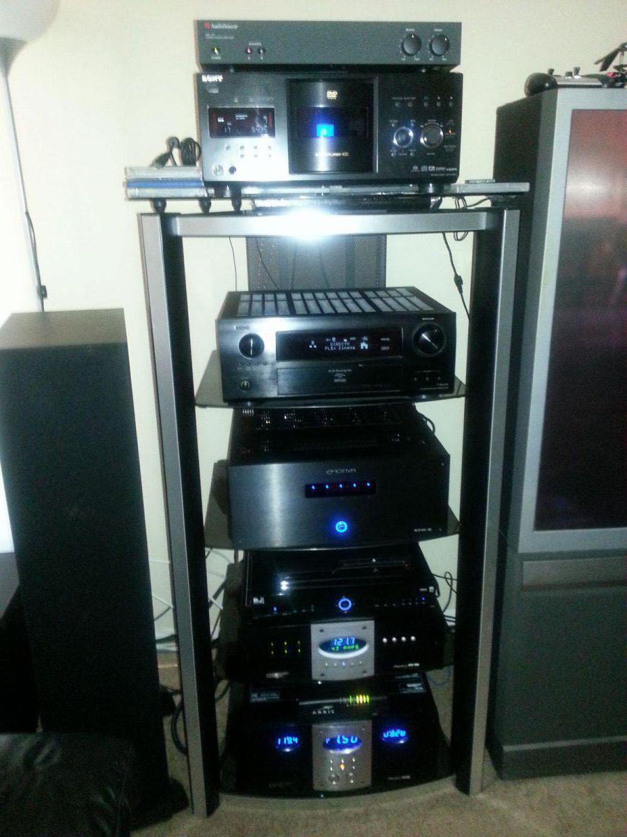 latest setup