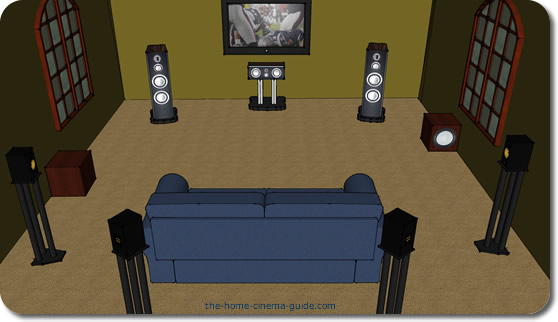 7 1 Setup Surround Speakers Placement Home Theater The Klipsch