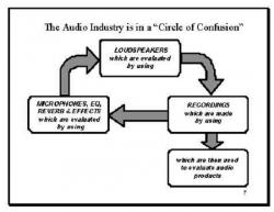 _ audio industry circle of confusion 1.jpg