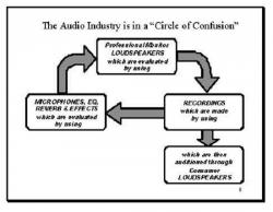 _ audio industry circle of confusion 2.jpg