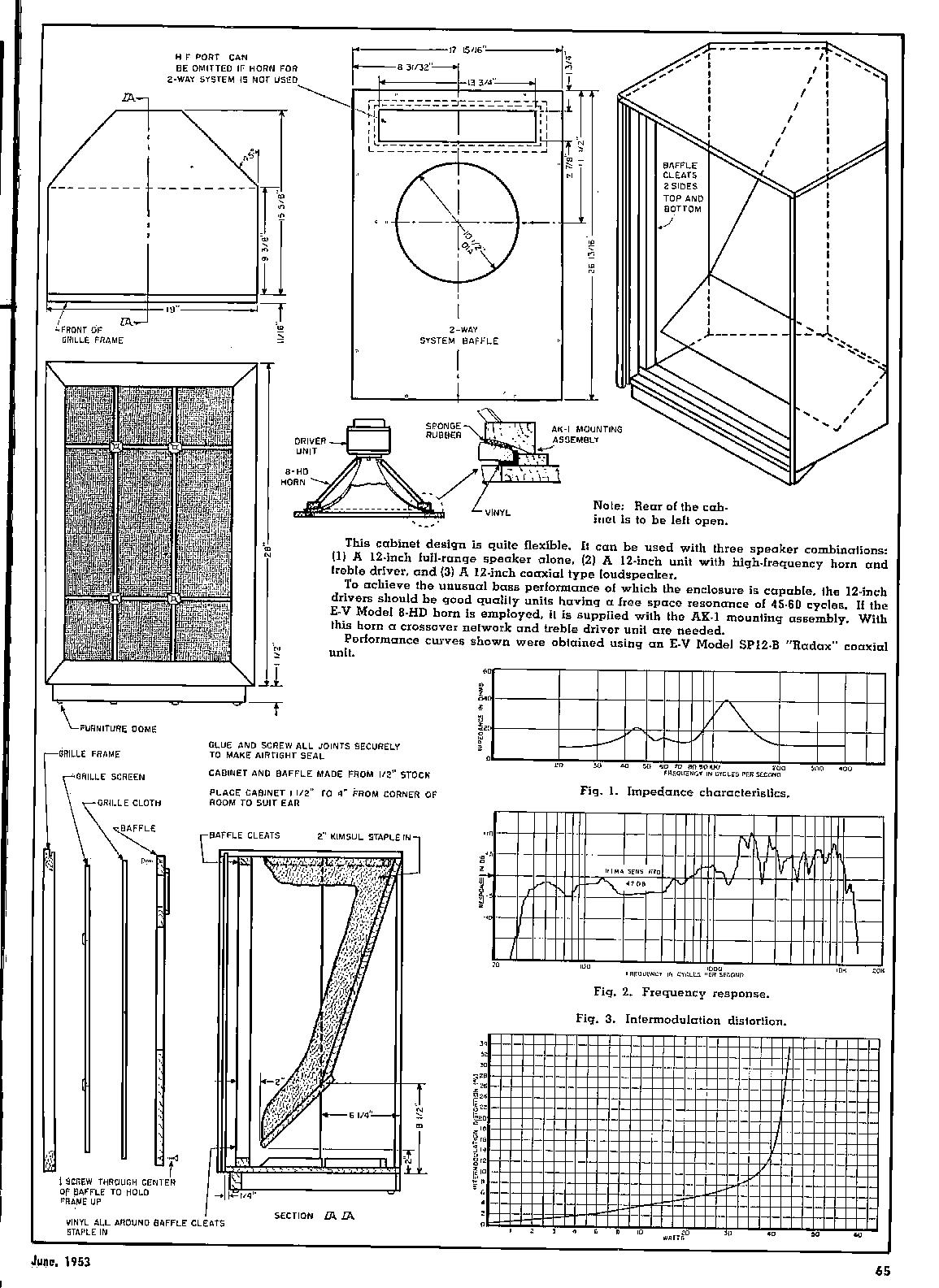 Speaker Project Cabinet Size Technical Modifications