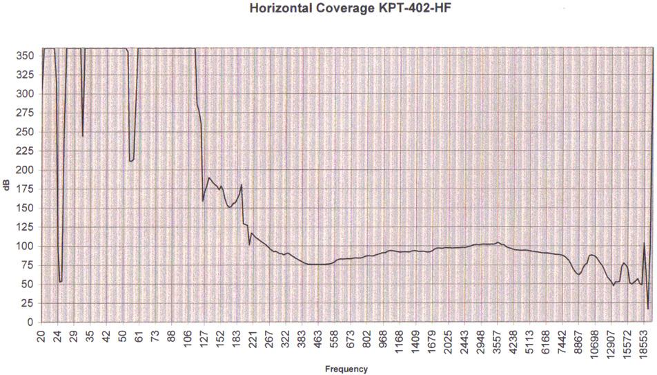 KPT-402-HF-Horz.jpg