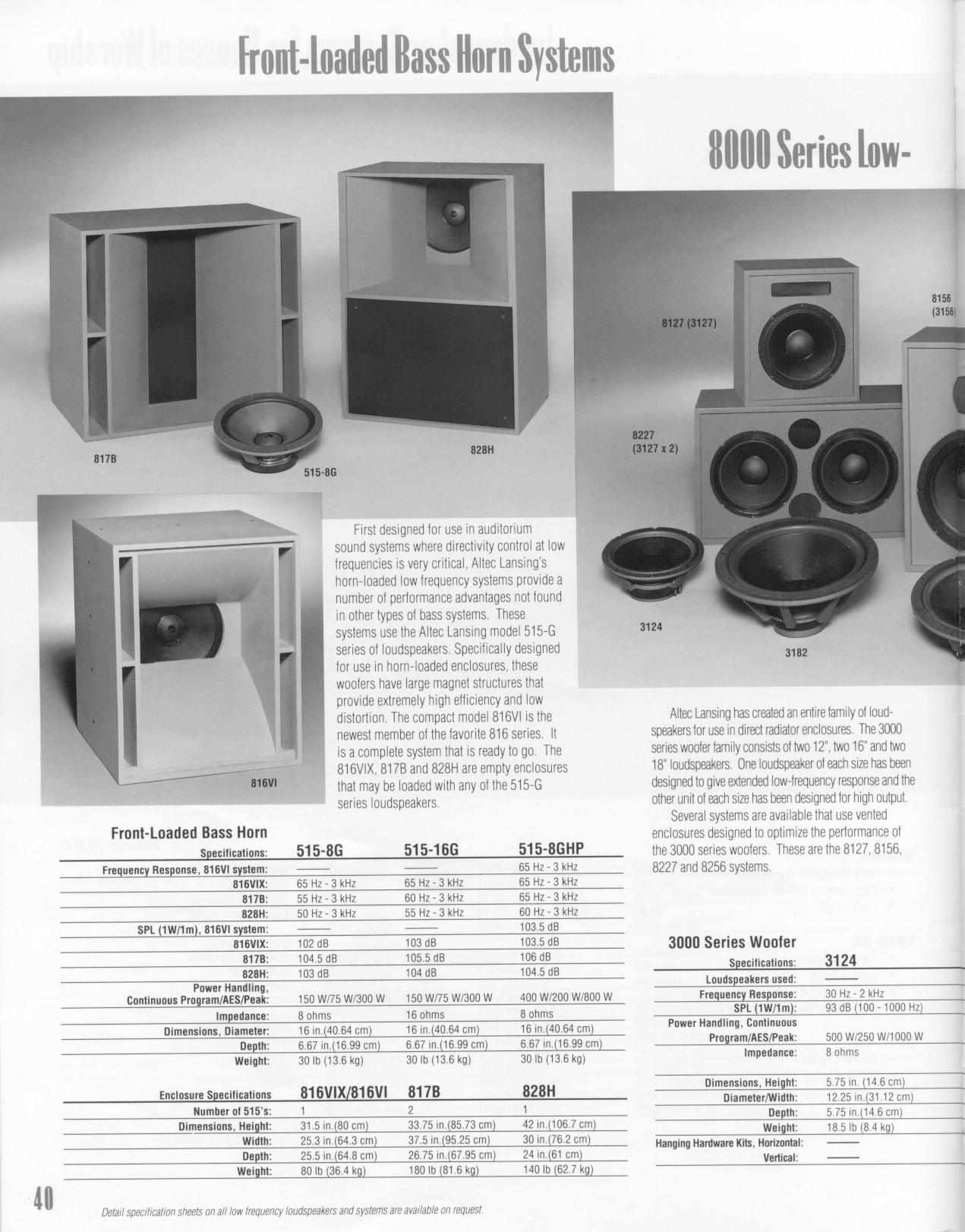 Thoughts About Altec 515g Or Iconic 165ghp Woofers