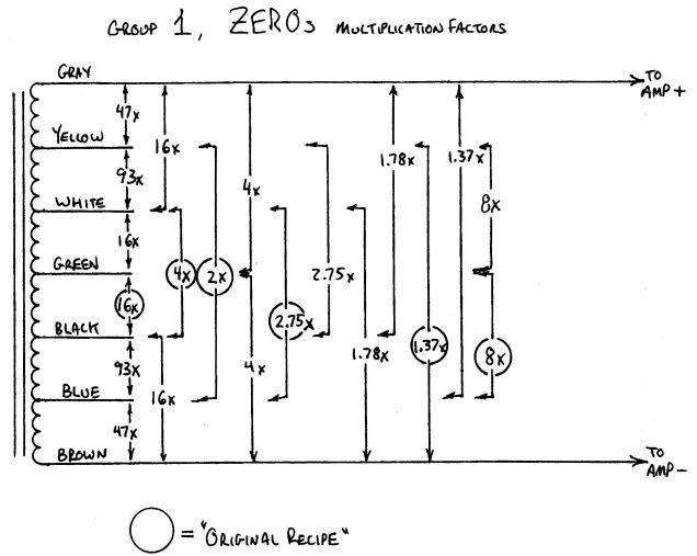 Autoformer Questions - Technical  Modifications