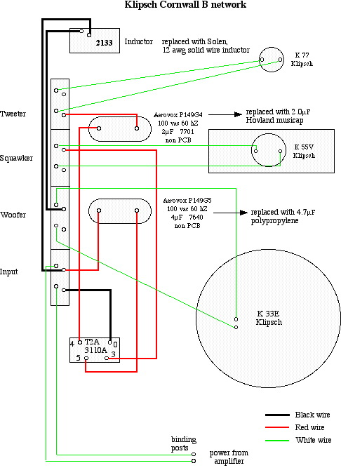 Klipsch Cornwall Type Cbr I Need Schematics - Technical  Modifications