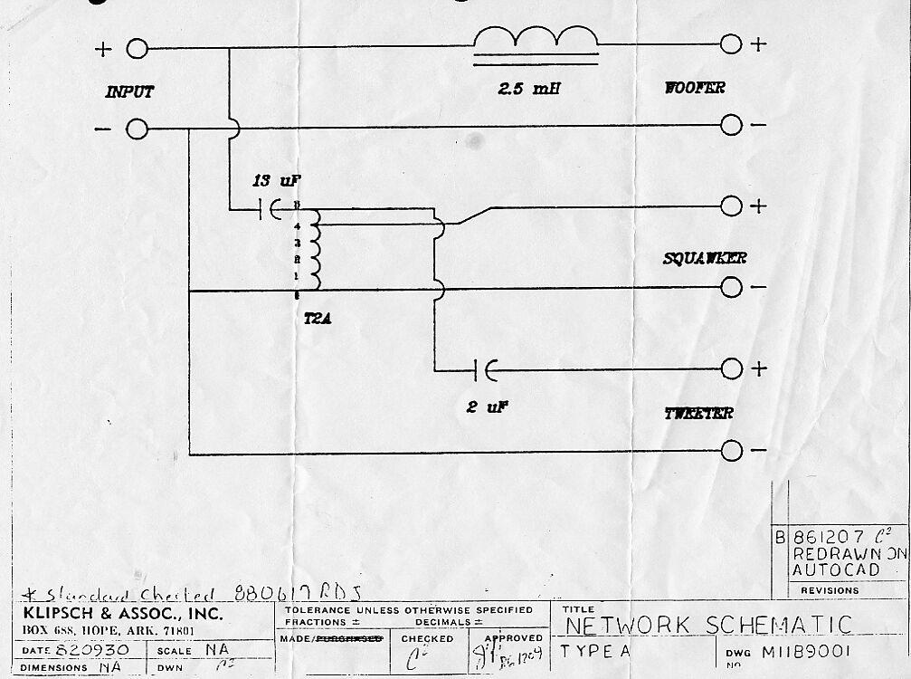 Burned La Scala - Technical  Modifications