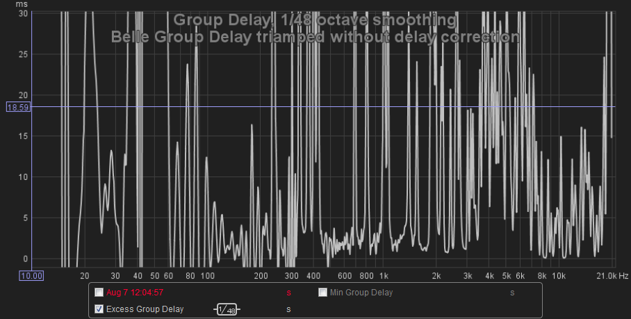 Belle Group Delay triamped without delay correction or EQ.png