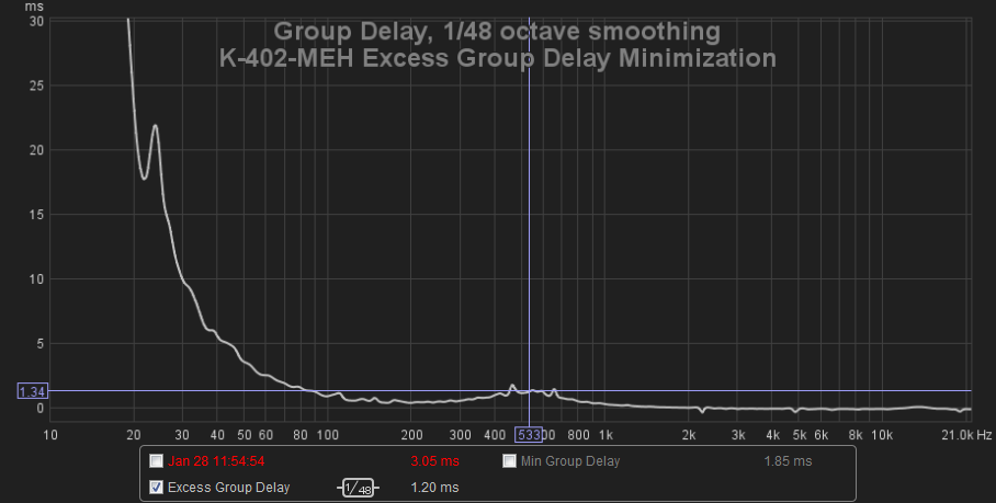 K-402-MEH Excess Group Delay Minimization.png