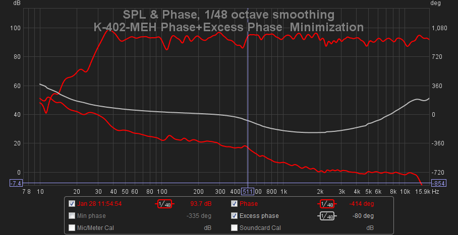 K-402-MEH Phase+Excess Phase  Minimization.png