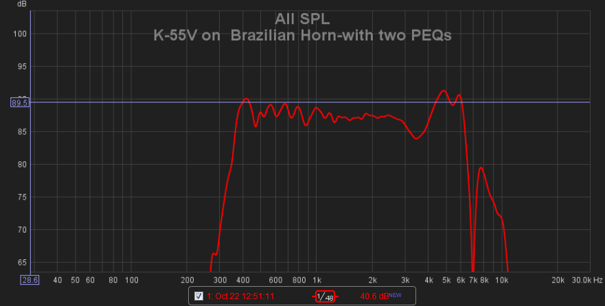 K-55V on  Brazilian Horn-with two PEQs.png