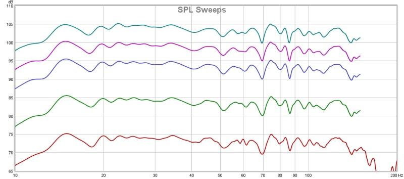 SPL Sweeps.jpg