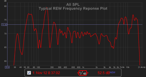 Typical REW Frequency Reponse Plot.png