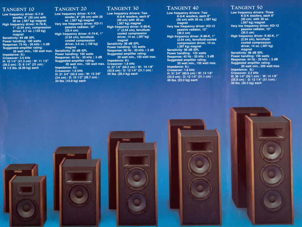 Tangent - Ask the Historian - The Klipsch Audio Community