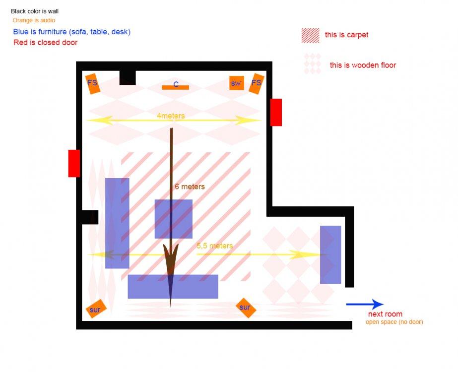 room.position.sound.jpg