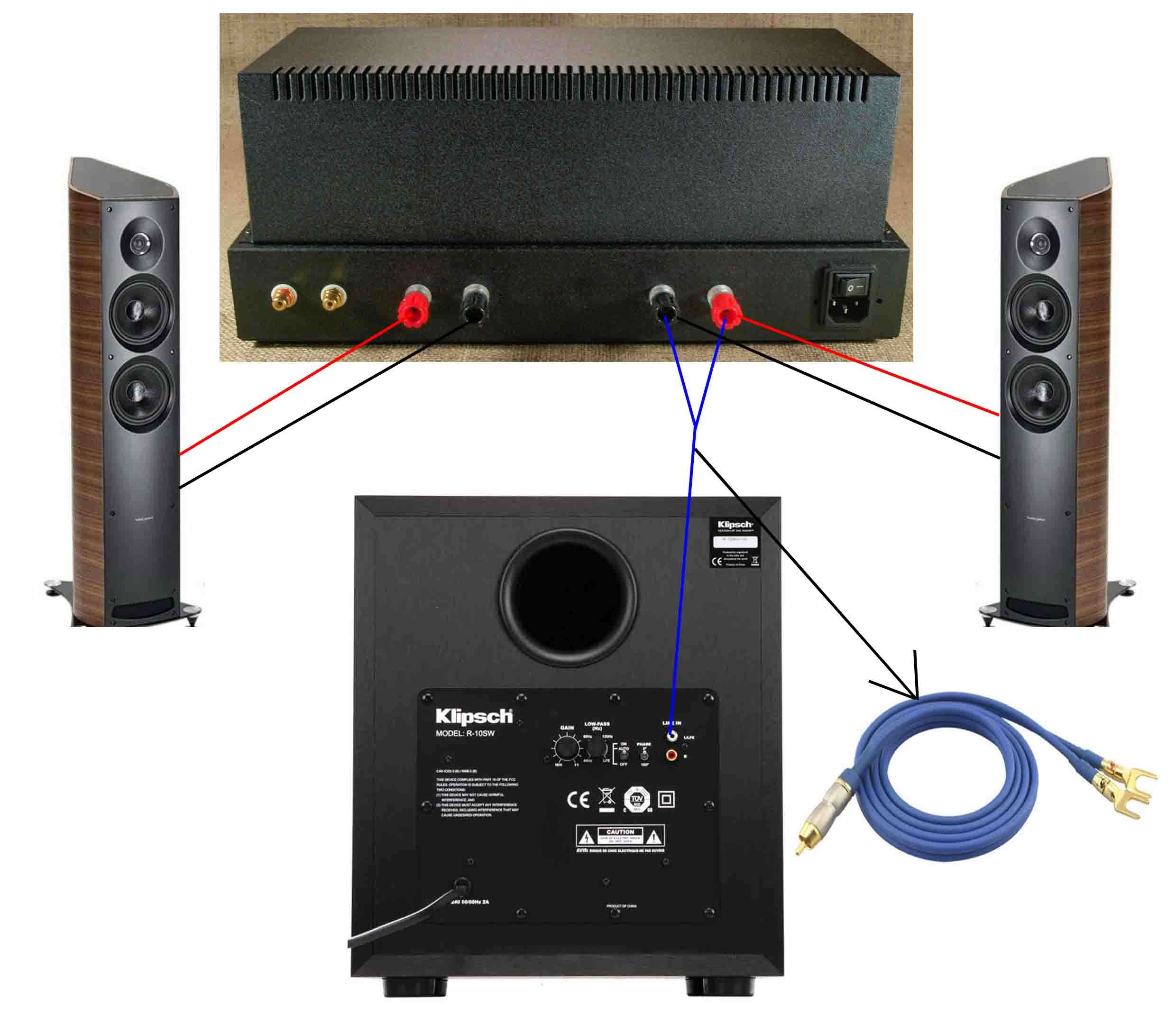 How to connect a subwoofer to an amplifier