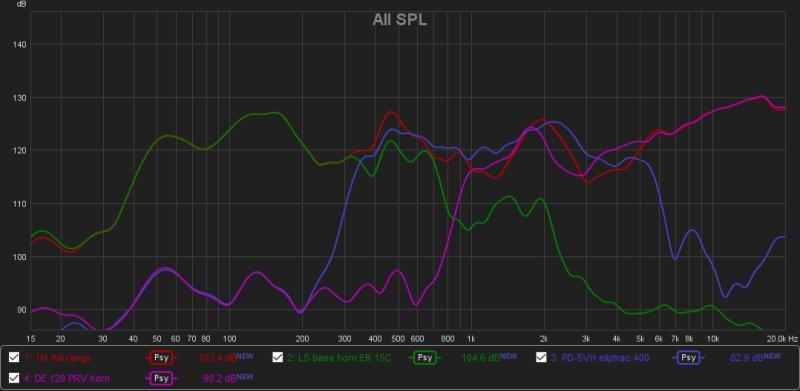 full range and individual drivers.jpg