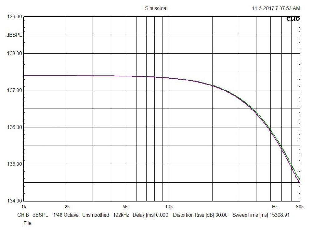 bandwidth_RL=10kOhm.jpg
