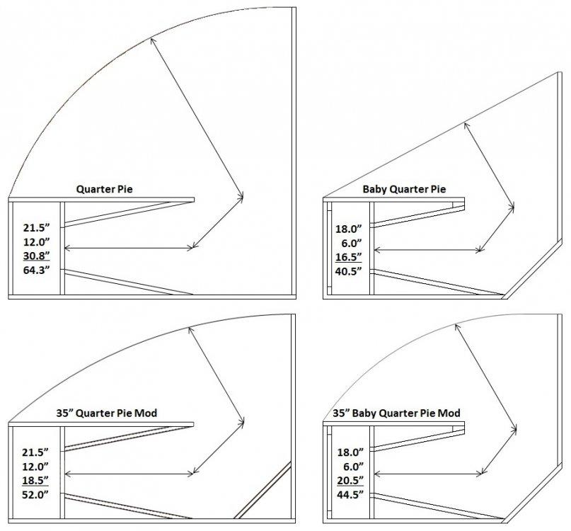 Quarter Pie Variations.jpg