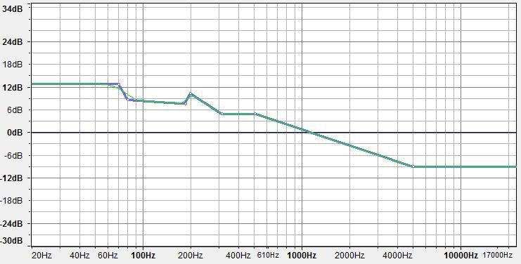 Adagio for Strings EQ curve.JPG
