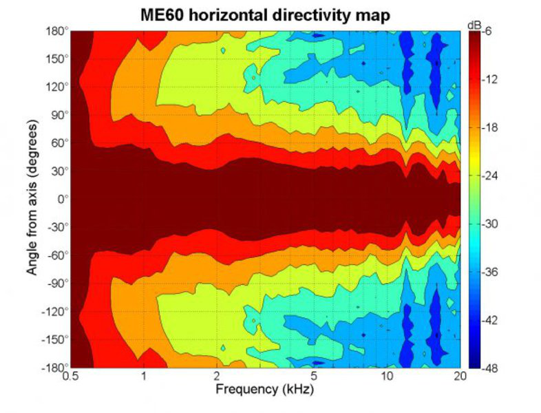 ME60_Horizontal.png.fc5e34afd4cd0fc06d3a9f28182edcc8.png