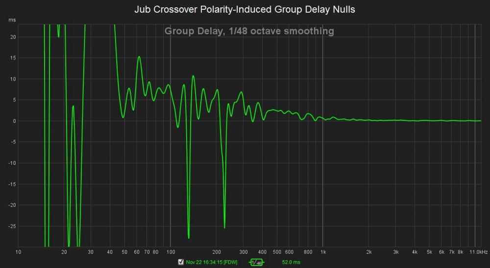 1810474443_JubCrossoverPolarity-InducedGroupDelayNulls.thumb.jpg.02f2012b3622372427cdab0eb879295d.jpg