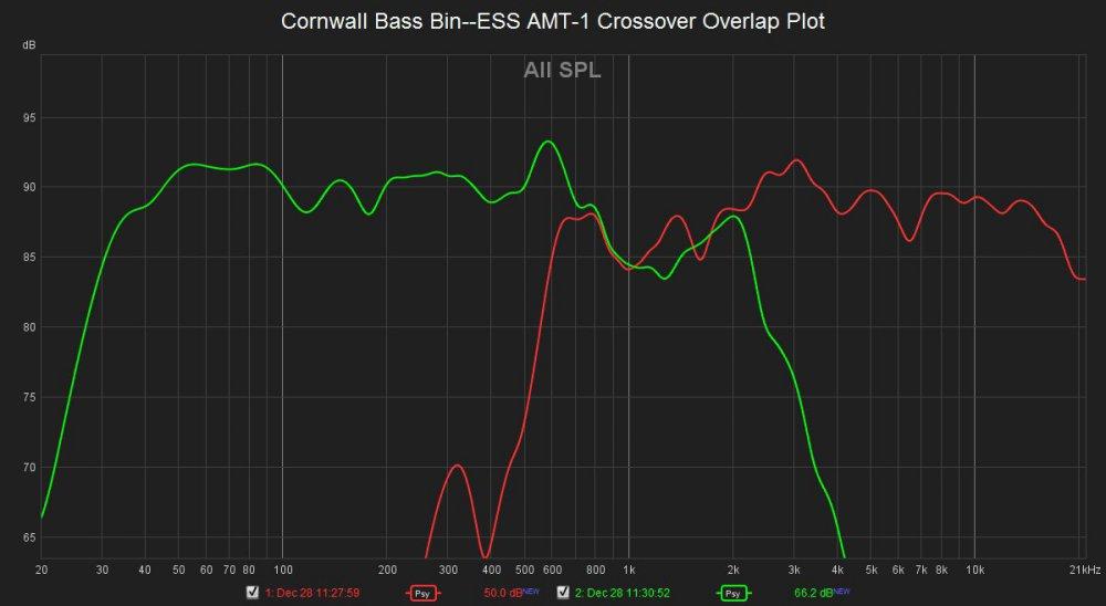 2004631049_CornwallBassBin--ESSAMT-1crossoveroverlapplot(SPLvs.frequency).thumb.jpg.0832e5c361706198ca366d2114d3aa96.jpg