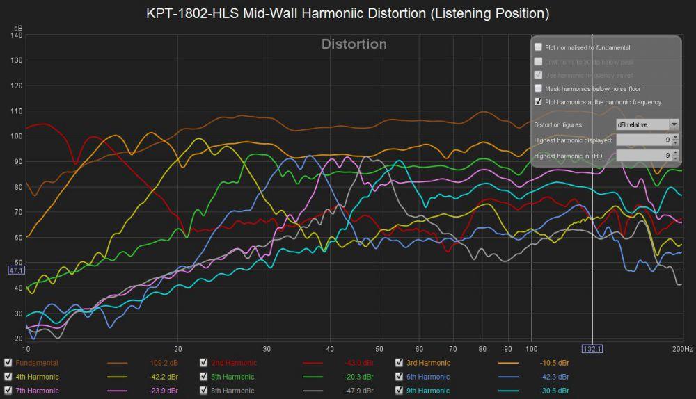 1051953332_KPT-1802-HLSMid-WallHarmoniicDistortion(ListeningPosition).thumb.jpg.be6c07645f952387d1c9f316477b7312.jpg