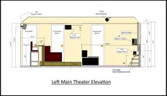 Post Dwyer CT Home Theater Left Elevation Plan.jpg