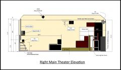 Post Dwyer CT Home Theater Right Elevation Plan.jpg