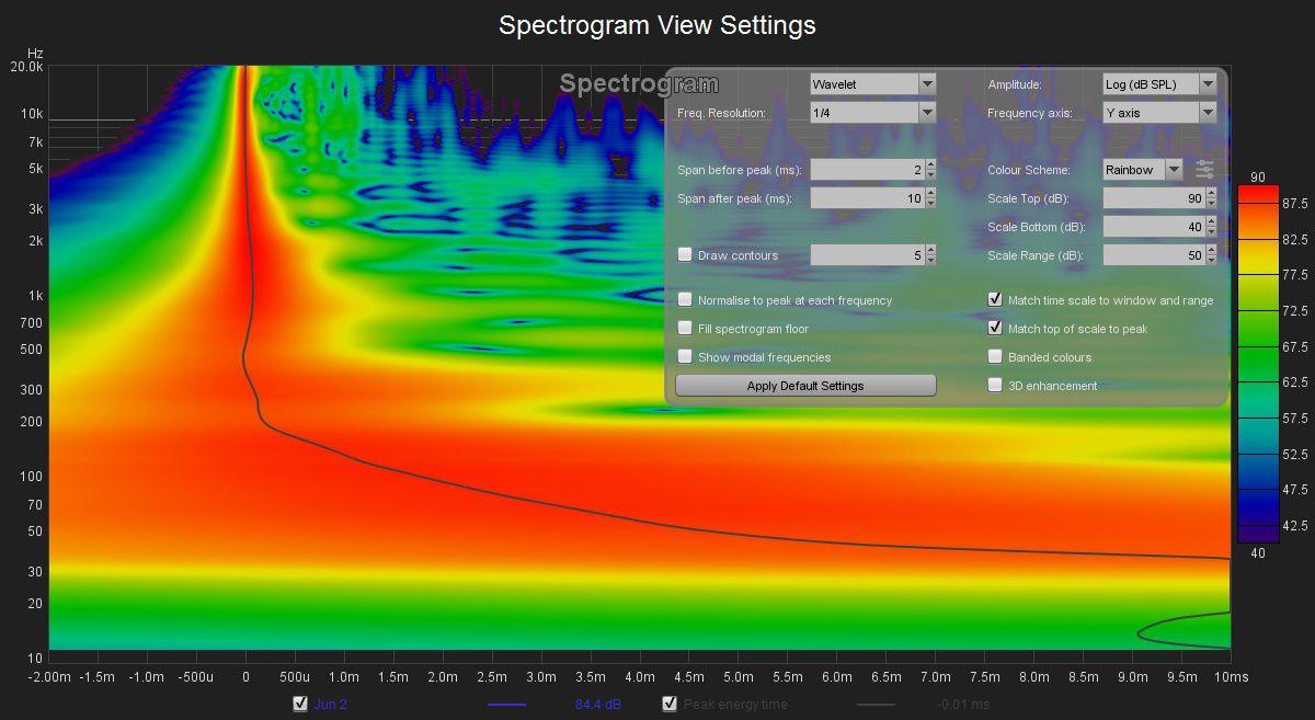 Spectrogram View Settings.jpg