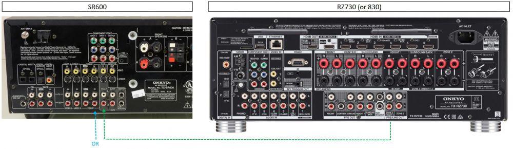 SR600 - RZ730-830.jpg