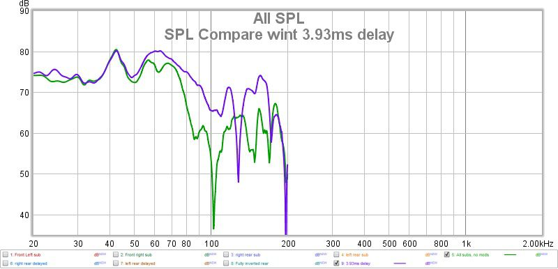 SPL comare 3.93ms delay.jpg