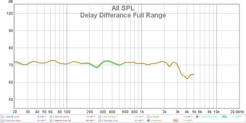 Full RAnge delay diff..jpg