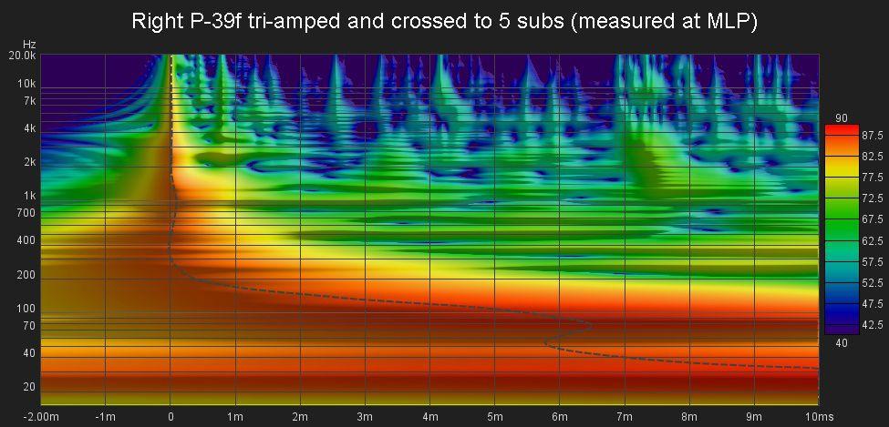 Spectrogram.jpg.8dffbabe7463ae196bd225c76f167f75.jpg