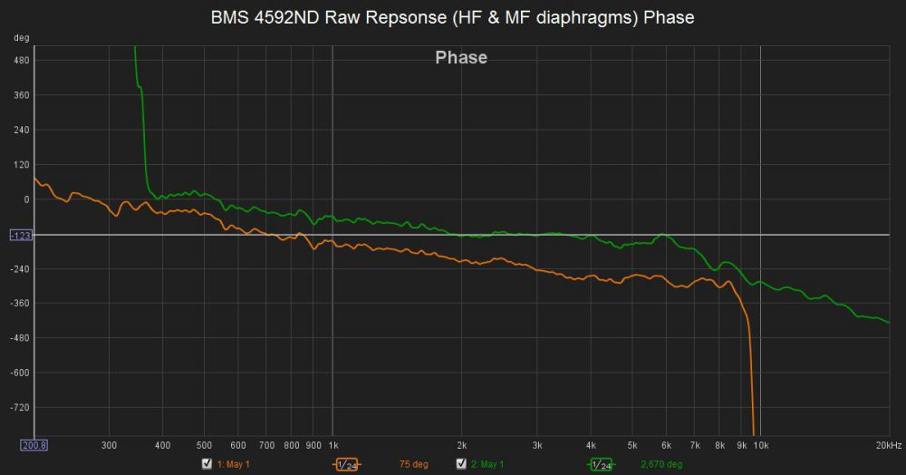 1502953018_BMS4592NDRawRepsonse(HFMFdiaphragms)Phase.thumb.jpg.407a0299095d9b42a0ef8248a8dc6146.jpg