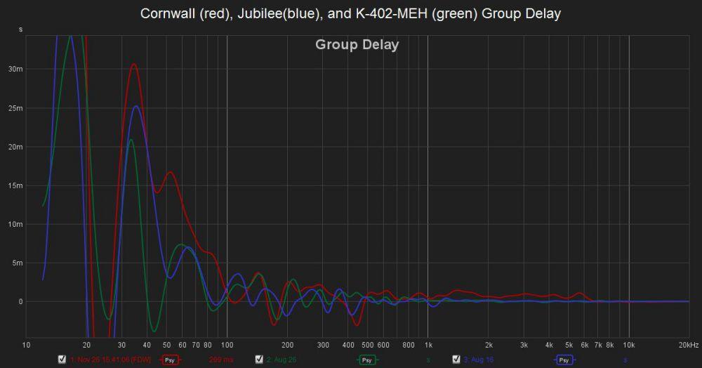 340809254_Cornwall(red)Jubilee(blue)andK-402-MEH(green)GroupDelay.thumb.jpg.00b6467b6d4fb523da9b12f507428e4f.jpg