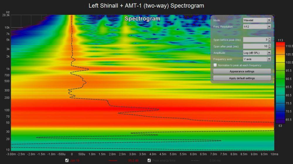 115918655_LeftShinallAMT-1(two-way)Spectrogram.thumb.jpg.48c8e12bebd5b529406fb8c7e611d2e6.jpg