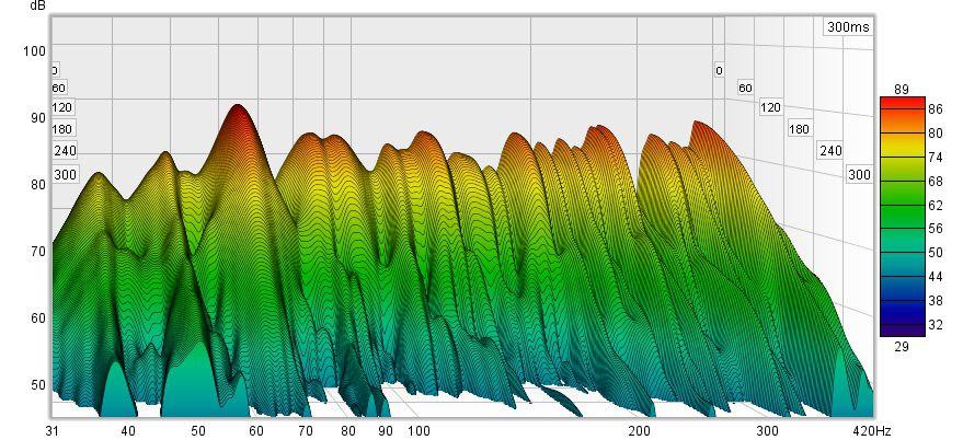 30-400hz waterfall.jpg