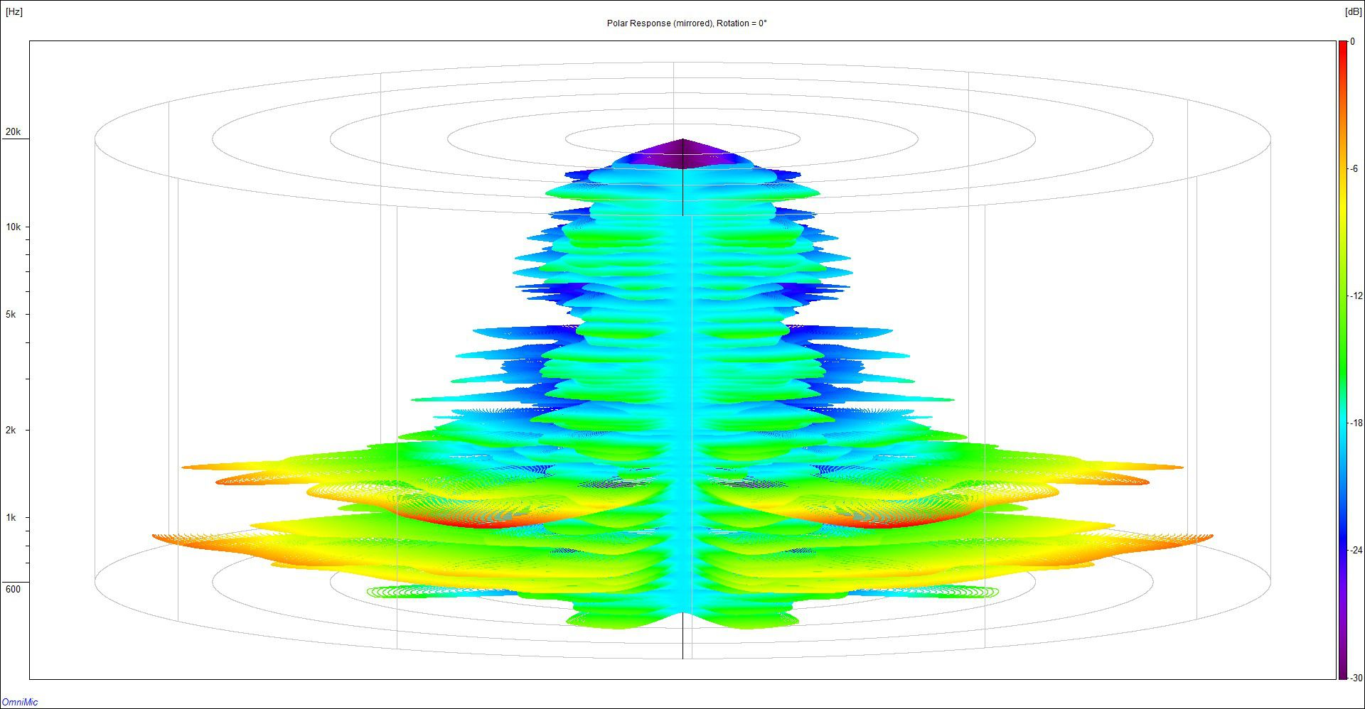 AMT-1 normalized polar plot (3D).jpg