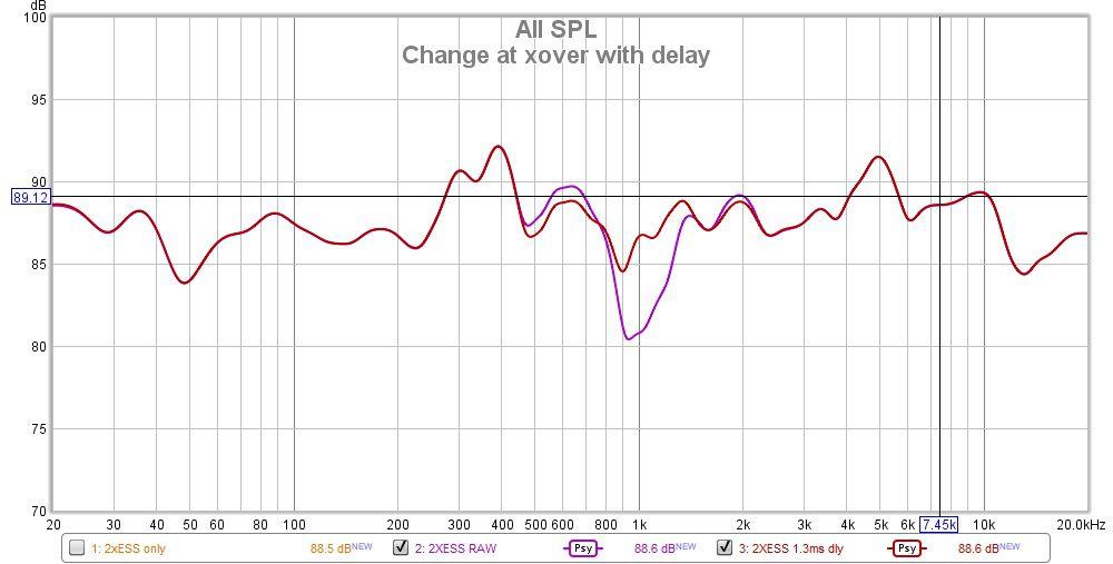 SPL compare.jpg