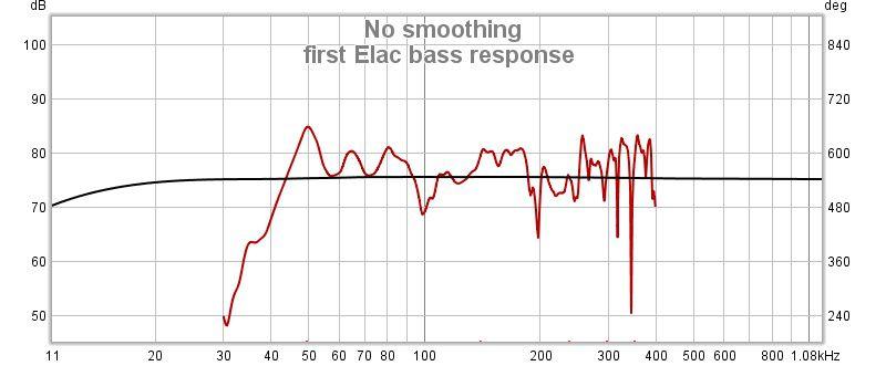 first ELAC bass response.jpg