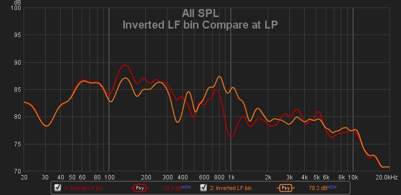 InvertedLF Bins.jpg