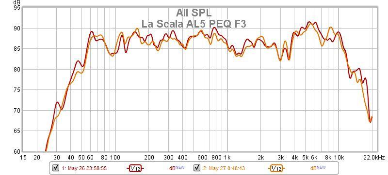 La Scala AL5 PEQ F3.jpg