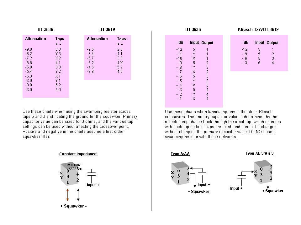 3636 Autotransformer Setup Guide.jpg