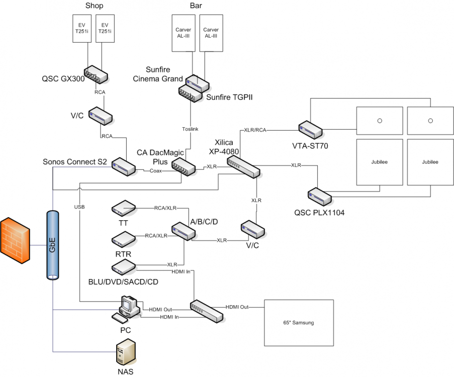 System Layout.png