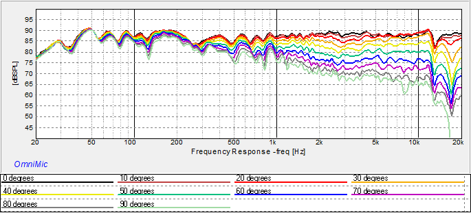 61054187_After0-90FreqGraph.png.2002d967a1fdc98db789bf0d207451bb.png