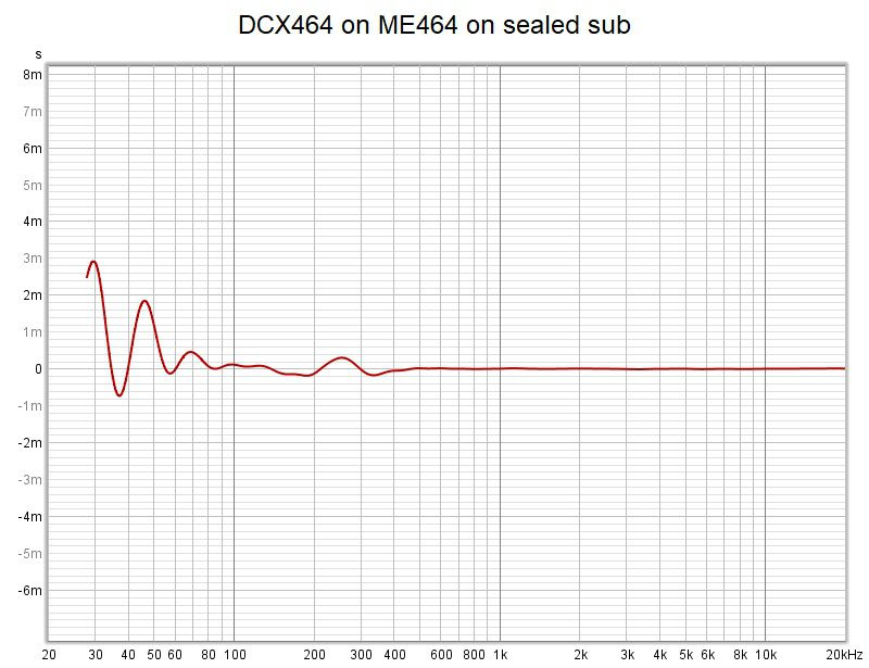 Group  delay dcx on me464 and sealed sub.jpg