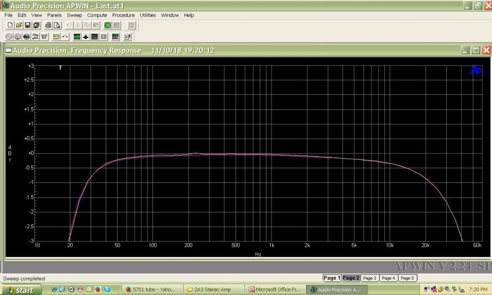 2A3 Frequency Response_Both Channels.jpg
